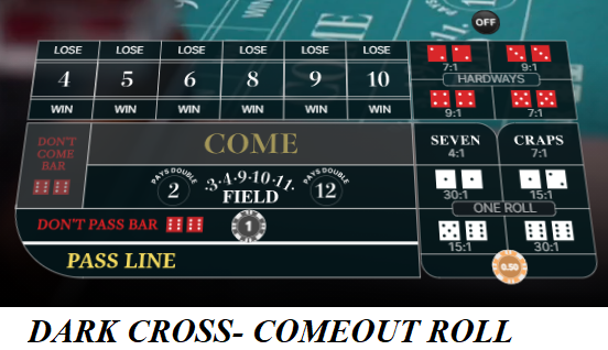 How to Bet Horses 32158