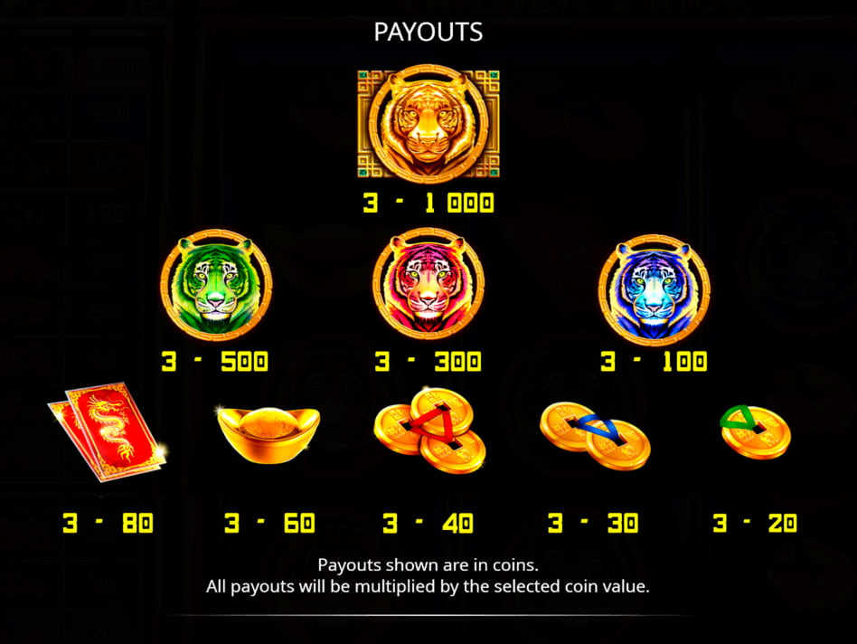 Payout Time Correction 174409
