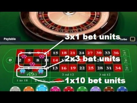 Roulette Strategy to Win 92300